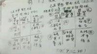 奇门遁甲教学讲解课程第9集(高俊波先生)_标清