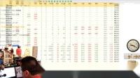 190226期【期货顾比许彬鹰眼看盘】早盘国内商品期货策略测试实操聊盘口真人秀盘