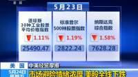 中美经贸摩擦 市场避险情绪浓厚 美股全线下跌