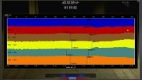 Video2019-07-19-大奶组VS乱杀组