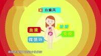 北京白癜风医院哪些微量元素与白癜风关系密切
