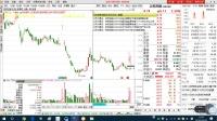 中昌数据高点卖出,重新布局一只医药股!个股和买卖点在视频内......