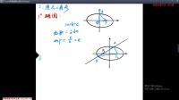 寒假高考--圆锥曲线的定义与焦点三角形