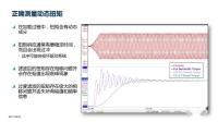【HBM网络培训】 复杂电驱动系统动态实时功率测试