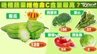 【愛上素食】素炒面-美味-健康-疫情期間怎樣吃才會健康,增強抵抗力,避免疾病!