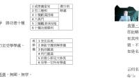 網路弘法,瑜伽師地論十三資糧,戒律儀,2020-08-15