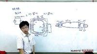 (1)电磁感应(三)(下)第一段(高中物理高一上册同步强化目标班30讲教学视频专辑)