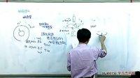 (1)电磁感应(下)第一段(高中物理高一上册同步强化目标班30讲教学视频专辑)