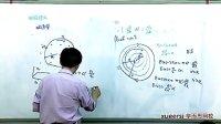 (2)電磁感應(下)第二段(高中物理高一上冊同步強化目標班30講教學視頻專輯)