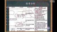2012重庆邮电大学考研辅导班-信号与系统辅导班视频(导学班)