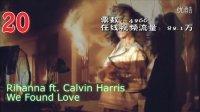 【猴姆独家】2011年中国歌迷最喜爱欧美流行音乐Top 50揭晓!冠军是……