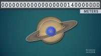 3分钟带你纵观宇宙的尺度
