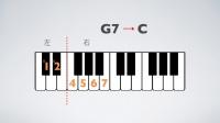 【爵士和声理论】14.全音阶