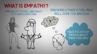 情感智力-理解 EQ 與丹尼爾戈爾曼-動畫書評