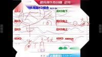 8月10日张清华老师解盘教学视频