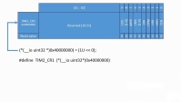 STM32_GPS_飞控教程_4