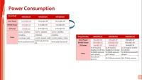 Nuvoton - NuMaker emWin N9H20 Introduction