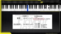 無譜彈奏的秘訣大公開 ~ 司琴鍵盤研習營 重點預覽