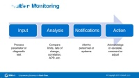 No.3 CBM - Condition Based Maintenance (CBM) Methodologies with the PI System