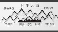 新东方广告配音作品