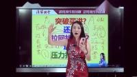 12月14日 张清华老师解盘教学视频