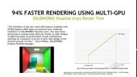 移动与效率兼得的奥秘——解析NVIDIA vGPU 7.0新功能