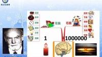 高效学习法之超级记忆公开课