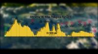 Patagonia Run MHW 2018 - Recorrido 100Mi