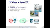 ADAM模块_6_GCL_P2P_Streaming