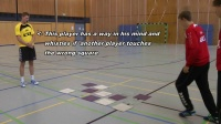 手球训练 利用地毯进行协调性训练