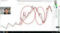 边风炜 炜炜道来:人民币汇率波动对A股的影响