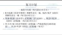 首都经济贸易大学考研知识:901经济学综合复习计划