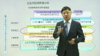 曹军武老师讲解企业内控成熟度