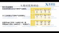 首都经济贸易大学考研434国际商务考研知识绝对优势理论(一)
