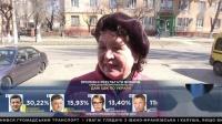 Честно ли проходили выборы-2019 на Украине, опрос граждан на улицах [2019.04.02]