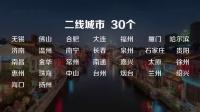 2019城市商业美丽排行榜
