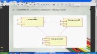 SSY_OOAD与UML视频_007_组件图