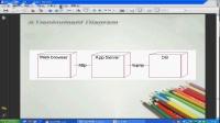 SSY_OOAD与UML视频_008_部署图