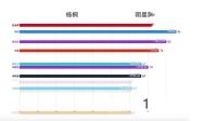 【桔子爱豆】明星势力榜(以团之名)每日TOP10(19年1-2月)来啦