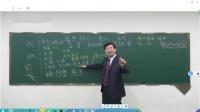 《中医辨证》5-八纲辨症 第5节:热症