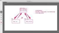 千锋Go语言教程:91 接口类型