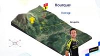 环法自行车赛 #2019环法# #环法自行车赛# 第十二赛段 - 高山赛段 🚩 图卢兹 - 巴涅...