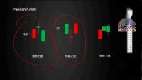 新手K线基础学习视频【关键阻力位判断技巧】