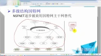 千锋物联网教程:02 网络概述2