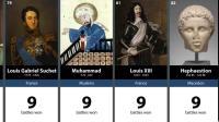 《维基百科》数据:人类史上前100名大将军