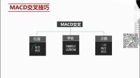 MACD指标基础认识 2