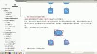 v04-基础概念-分布式事务产生的场景