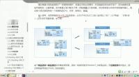 java进阶教程04-概述-分库分表的方式-垂直分库