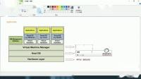 java中级程序员教程docker容器化技术03-全虚拟化架构介绍