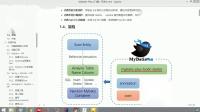 java免费教程mybatis-plus第一天-04.了解Mybatis-Plus之架构